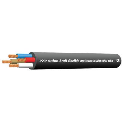 V-HPC640 Hangfalkábel, 4x2,5 mm²